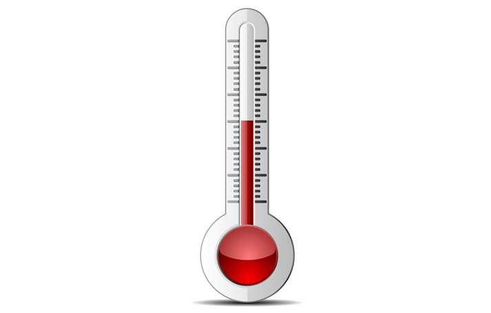 Weather Tool - Thermometer Educational Resources K12 Learning