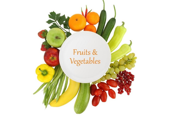 Importance of Fruits and Vegetables Educational Resources K12 Learning