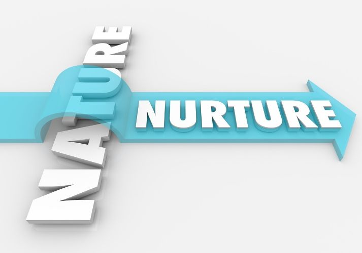 Nature vs. Nurture Educational Resources K12 Learning