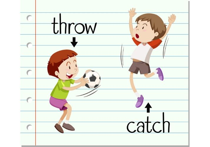 Getting Active with Action Verbs Educational Resources K12 Learning