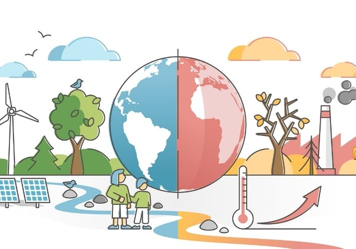What Is Climate Change? Educational Resources K12 Learning