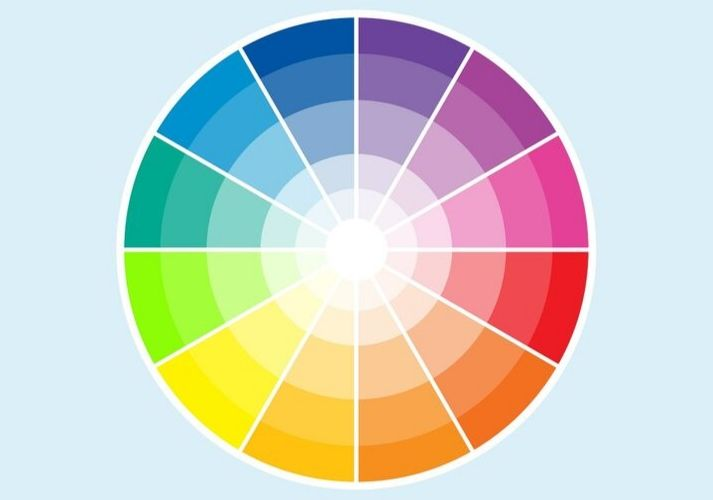 Using the Color Wheel Educational Resources K12 Learning