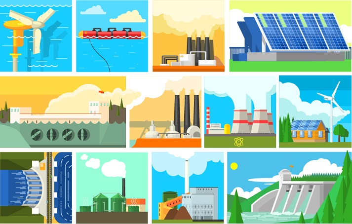 Explore Energy Sources! Educational Resources K12 Learning