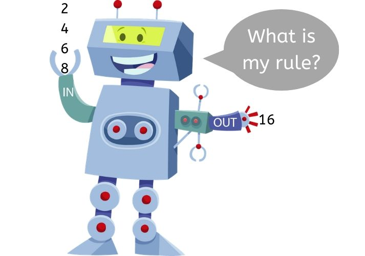 What's My Rule? Educational Resources K12 Learning