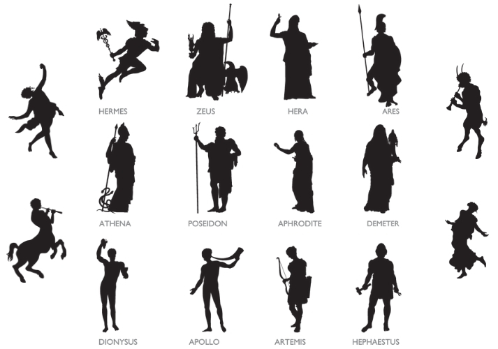 Getting to Know Greek Gods: Introduction to Mythology Educational Resources K12 Learning