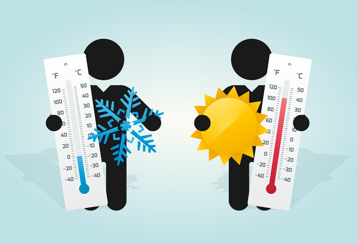 The Difference Between Heat and Temperature Educational Resources K12 Learning