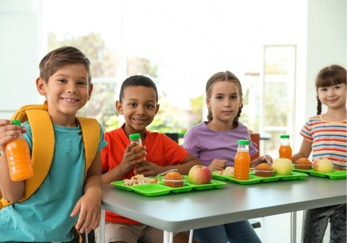 All About Nutrition Educational Resources K12 Learning