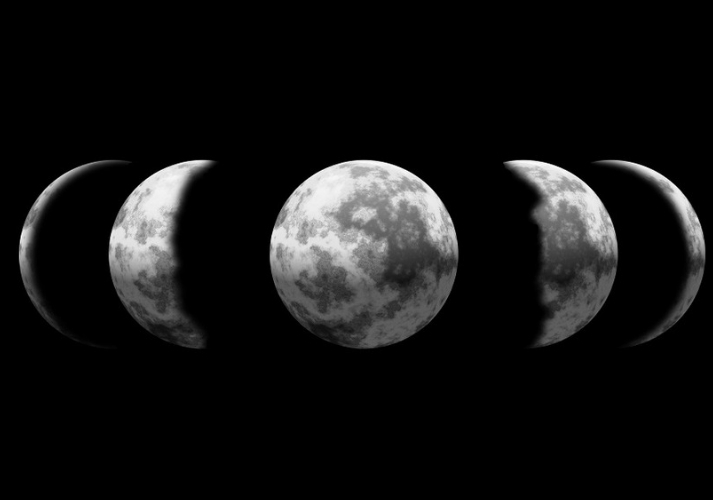 Lunar Cycle - Phases of the Moon Educational Resources K12 Learning