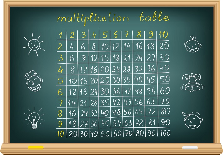 Multiplication Mania: 1-2 Digits Educational Resources K12 Learning