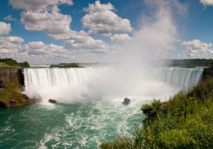 Niagara Falls Educational Resources K12 Learning