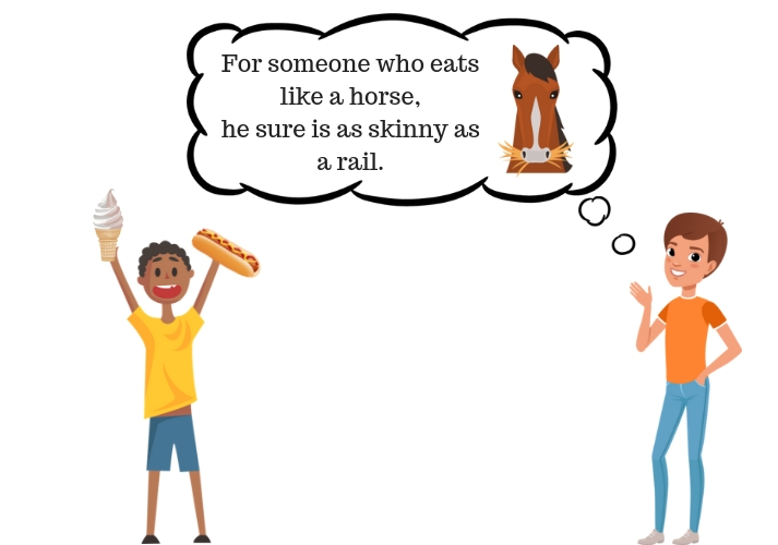 Introduction to Figurative Language: Similes Educational Resources K12 Learning