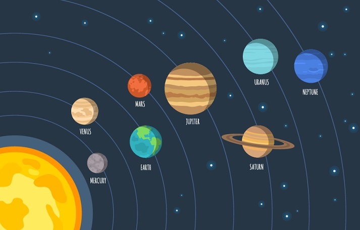 The Solar System Educational Resources K12 Learning
