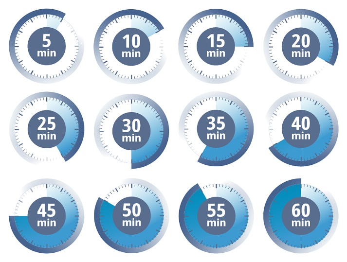 Elapsed Time Educational Resources K12 Learning