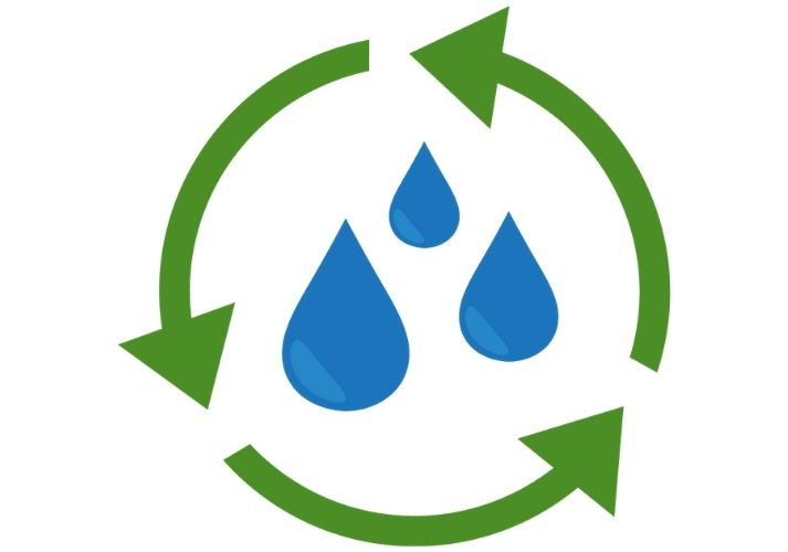 The Water Cycle Educational Resources K12 Learning