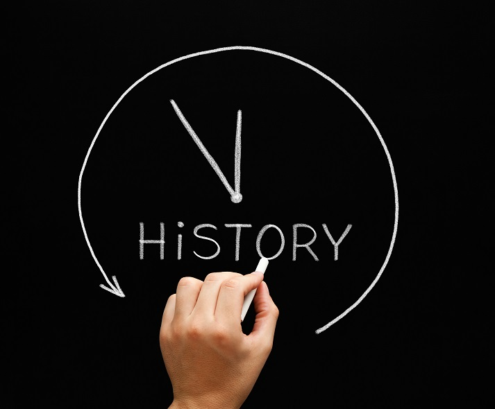 Why Study History? Educational Resources K12 Learning