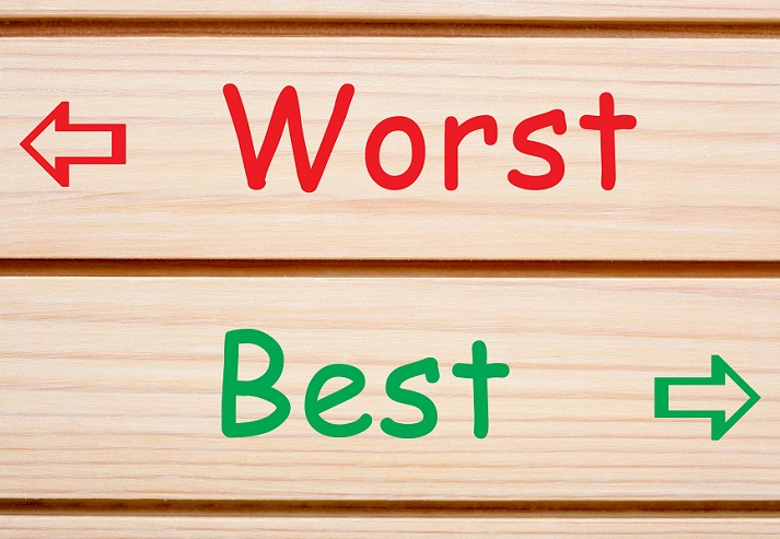 Superlatives: the Best and the Worst Educational Resources K12 Learning